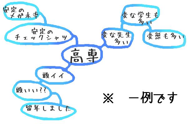 MemoryTree.jpg